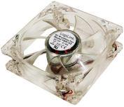 Ventilateurs pour boîtier
