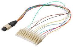 Connecteurs fibres optiques