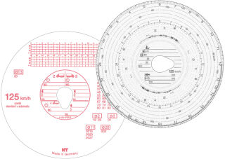 RNK Verlag Disque à diagramme HAUG, 125 km/h, combi